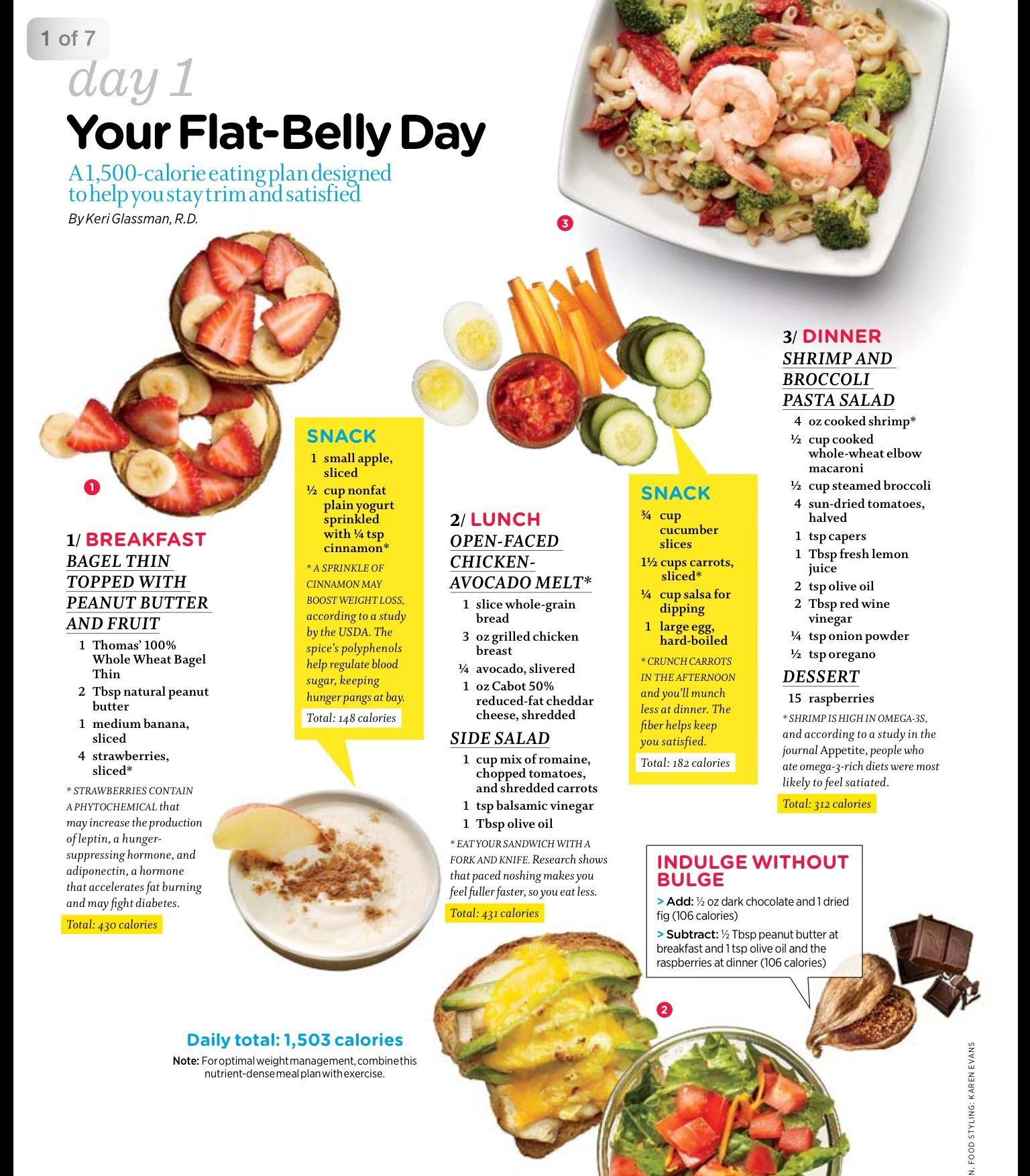 MH's fitness-boosting gluten-free sandwich