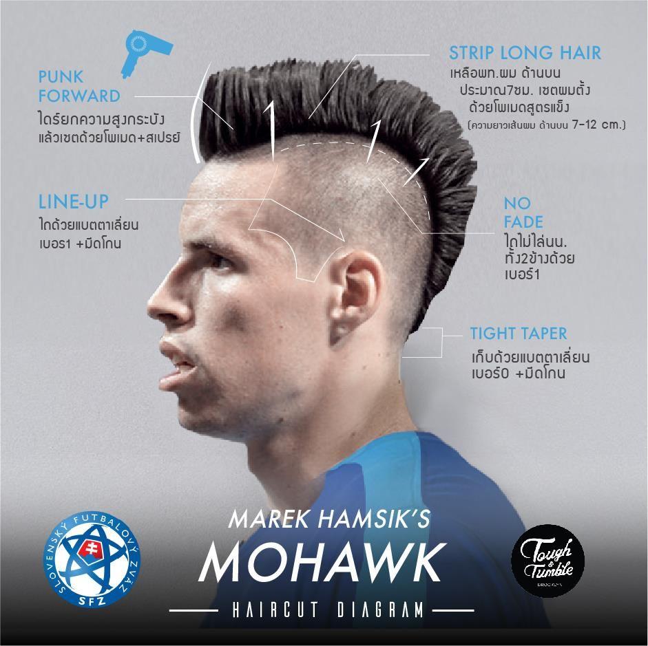 Haircut Diagram | ช างกร อย ไหน 14 ส ดยอดทรงผมน กบอล ย โร2016 แปะไว ไปต ดตามได