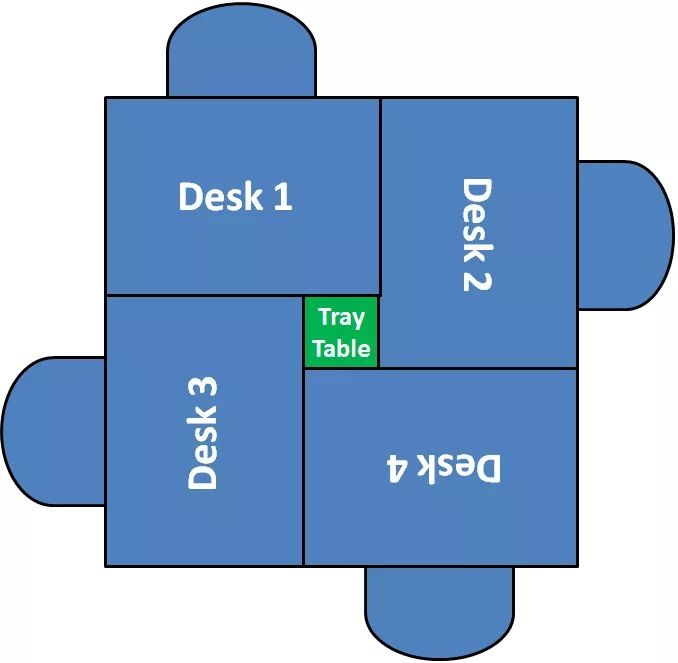 Classroom Layout Tool ~ Desk arrangement teaching tools pinterest classroom