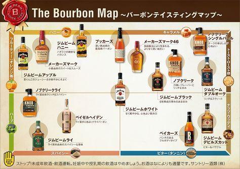 バーボンテイスティングマップ ウイスキー バーボン お酒 お酒 種類