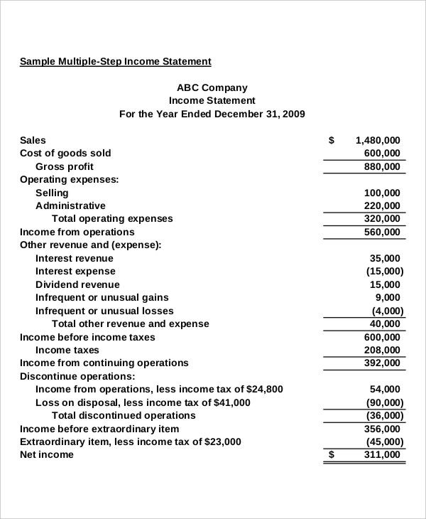 Multi Step Income Statement template Pinterest Template