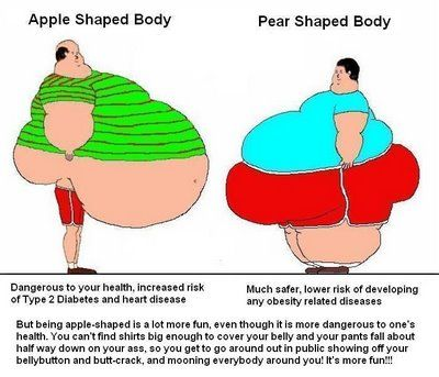 Google Image Result for http://1.bp.blogspot.com/_lY522navrlc/SW7sroz-dUI/AAAAAAAAAKA/JZPSBTjws8s/s400/Apple%2BShape%2BAnd%2BPear%2BShape%2B3.JPG