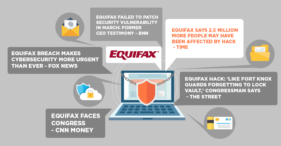 9 Ways To Protect Yourself After The Equifax Breach Credit Repair Cyber Security Credit Score