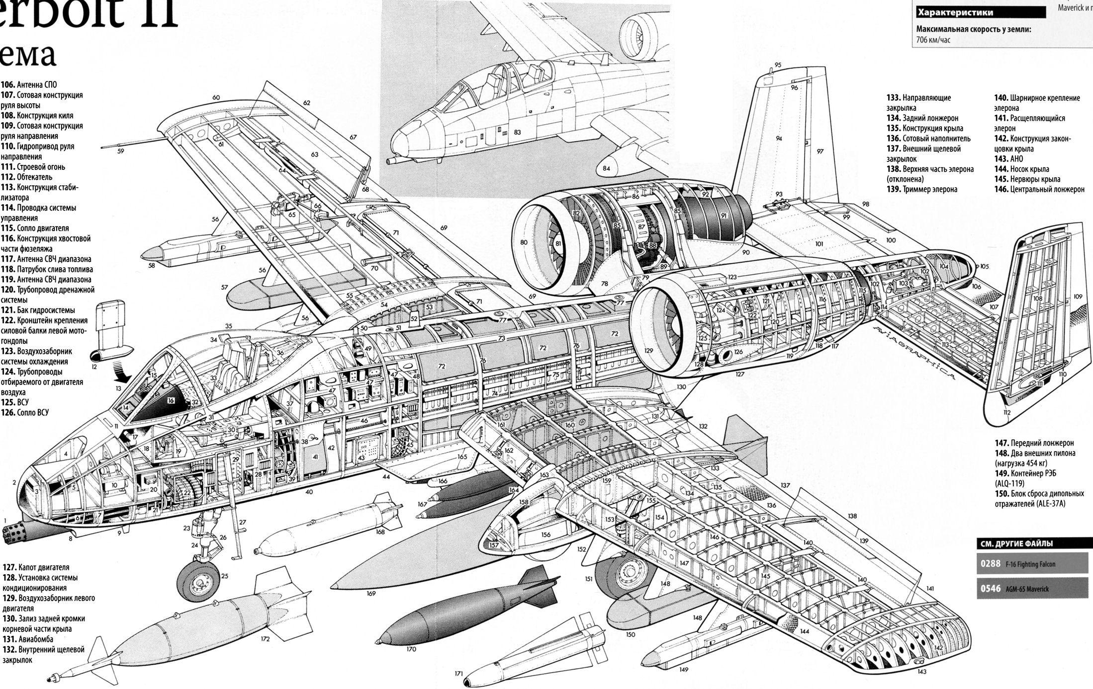0167 03 2 3 jpg 2 198 1 387 pixels army references pinterest rh pinterest co uk fighter jet engine diagram fighter aircraft diagram