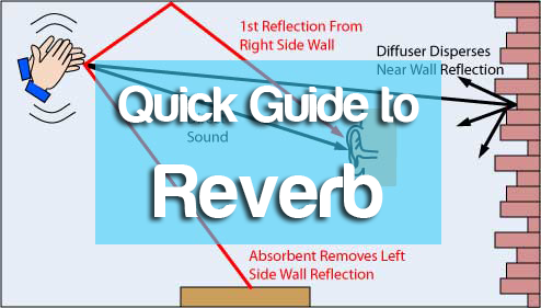 Quick guide to Reverb - help with understanding the reverb FX.