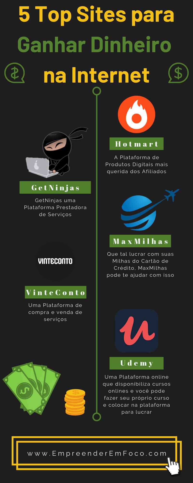5 Top Sites para Ganhar Dinheiro na Internet | #rendaextra #dinheironainternet
