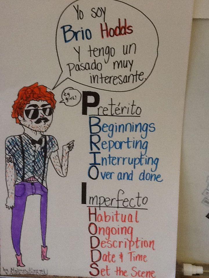 Pretérito vs. imperfecto (acronym Brio Hodds) | clase de español ...