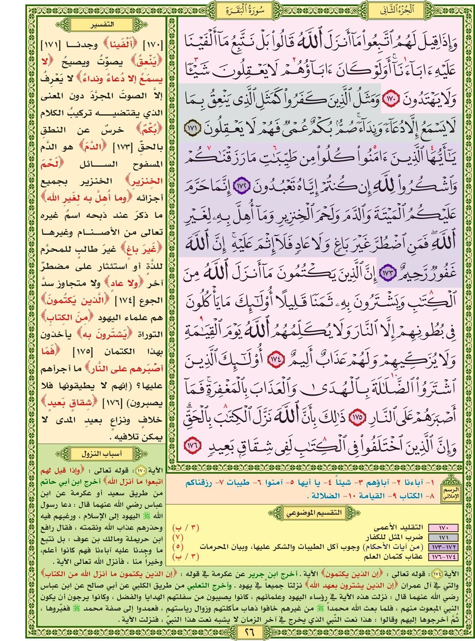 سورة البقرة صفحة رقم ٢٦ مصحف التقسيم الموضوعي للحافظ المتقن Quran Verses Bullet Journal Verses
