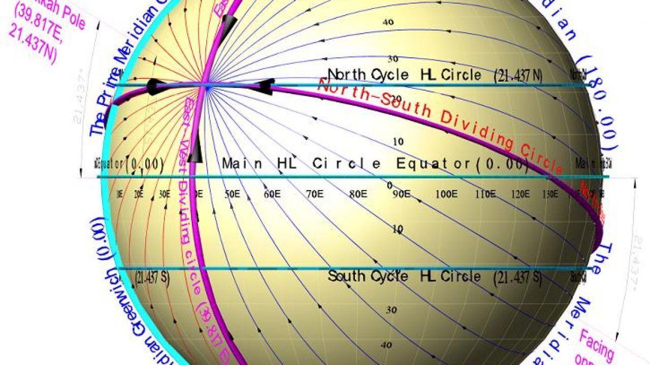 ما هو قطر الكرة الارضية 10 Things Circle Cle
