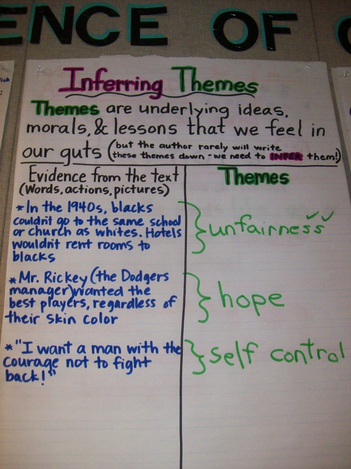 Inferring Amp Themes What A Doozy Great Anchor Chart