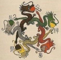 Huiles Essentielles et Médecine Traditionnelle Chinoise | medecine-integree.com