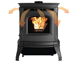 Absolute43 Pellet Stoves Quietest Cast Iron Pellet Stoves Pellet Stove Stove Pellet