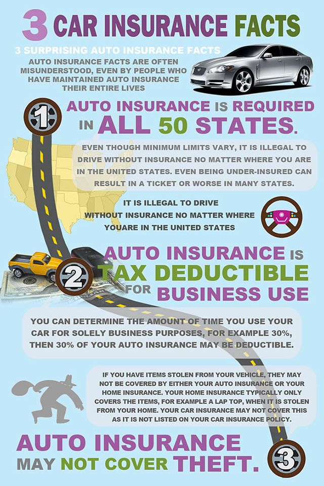 Carinsurance Facts Infographic Car Insurance Facts Auto