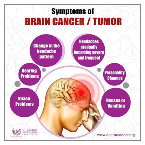 the first symptoms of brain cancer Brain surgeon and researcher rahul jandial of city of hope cancer center near los angeles explains common symptoms that could suggest brain metastasis in cancer survivors.