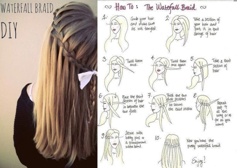 Loop waterfall braid l cute hairstyles best waterfall 2017 100 by braided hairstyles for short hair ccuart Images