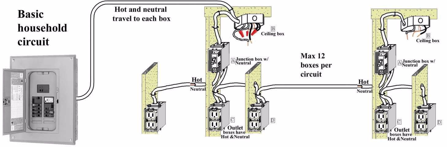 15 basic home electrical wiring diagram
