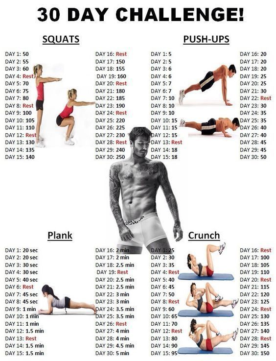 The Best Workouts Programs: Fitness Workout Programs - #Fitness #Programs #workout #Workouts