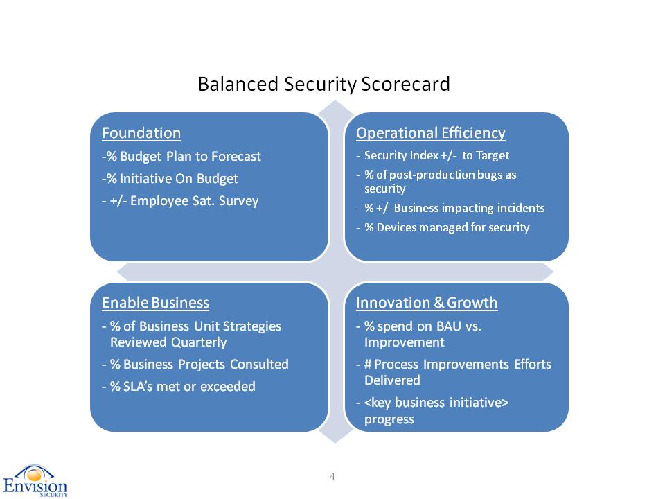 Balanced Scorecard Metrics  Balanced Scorecard Example