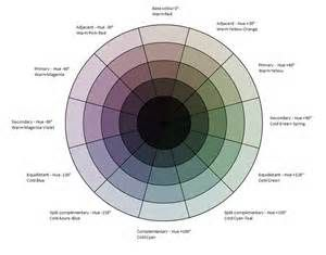 Grey Color Wheel Bing Images Art Art Info Pinterest Gray