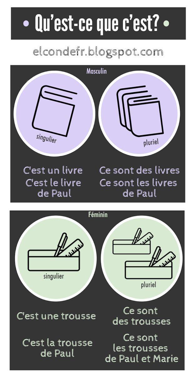 French Grammar Tip: Qu'est-ce que c'est?