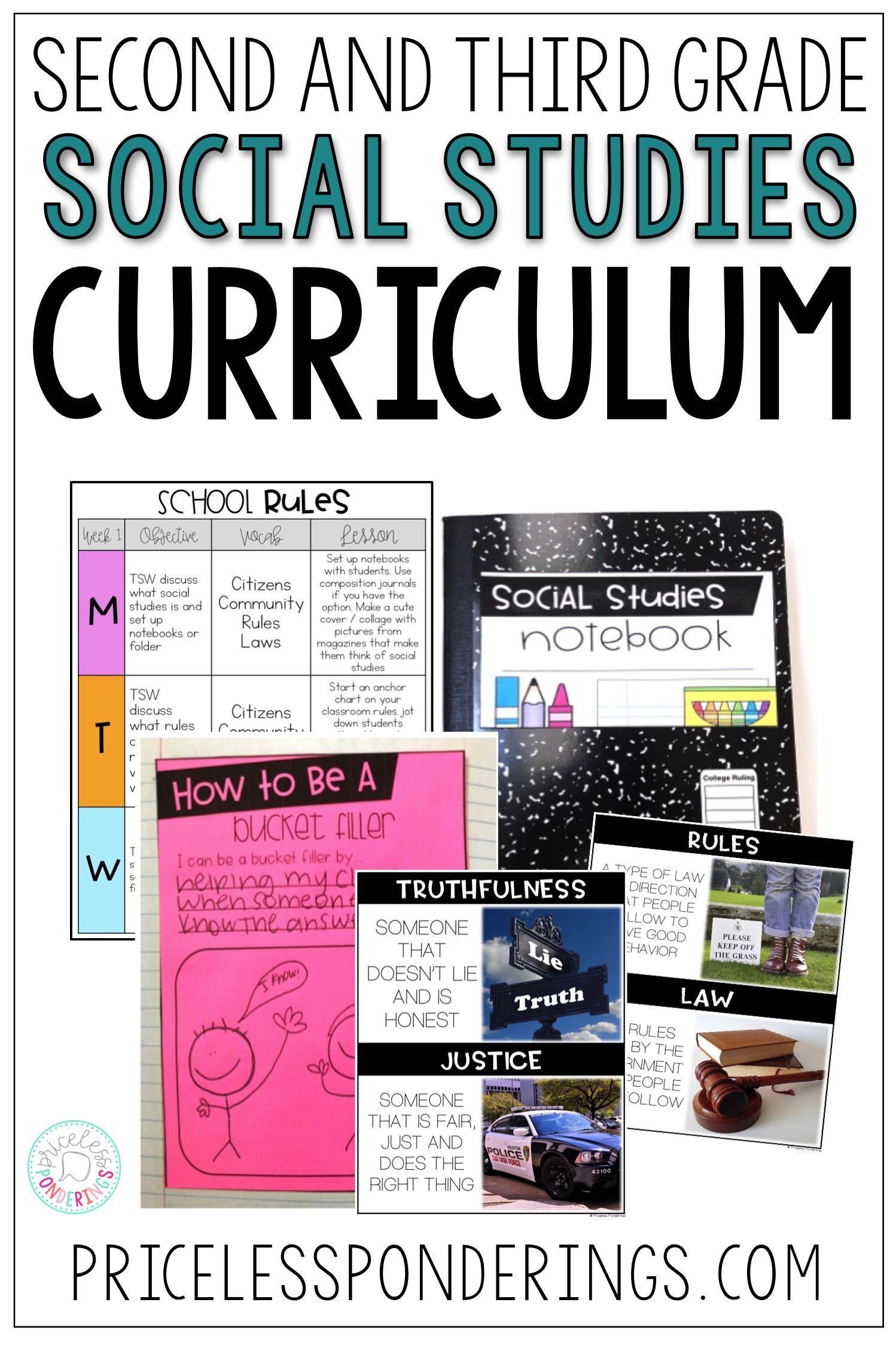 medium resolution of Pin on Second Grade Social Studies