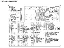 Image result for 2003 gmc savana 3500 fuse box diagram ...