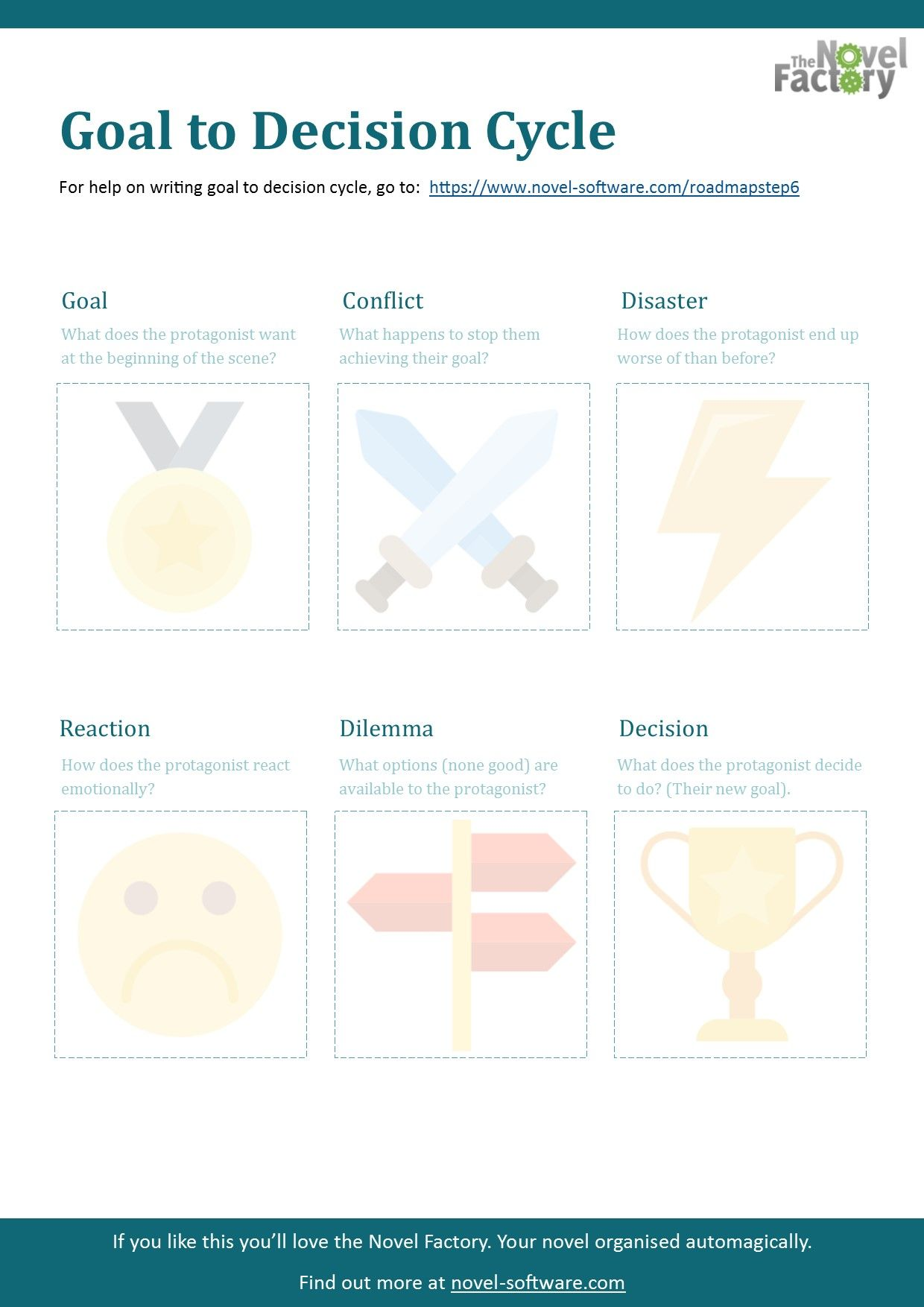 Goal To Decision Cycle Free Printable Downloadable
