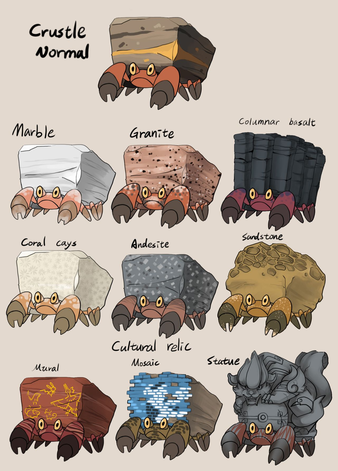 Pokemon Crustle Evolution Pokemon Variations: Cr...