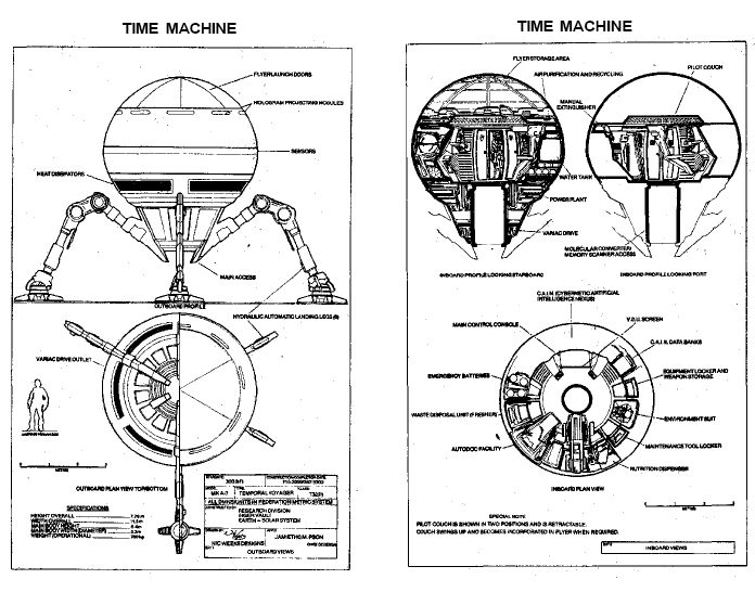 Blueprint for Time Machine | How to build a Time Machine | Pinterest