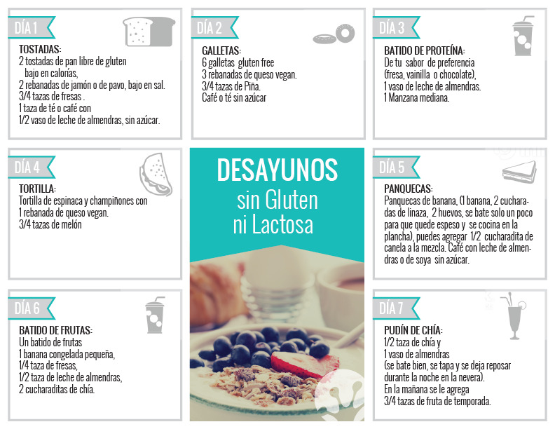 Dieta sin gluten ni lactosa para adelgazar