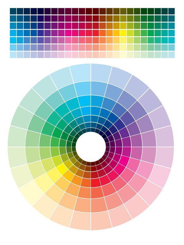 cmyk color wheel tints shades
