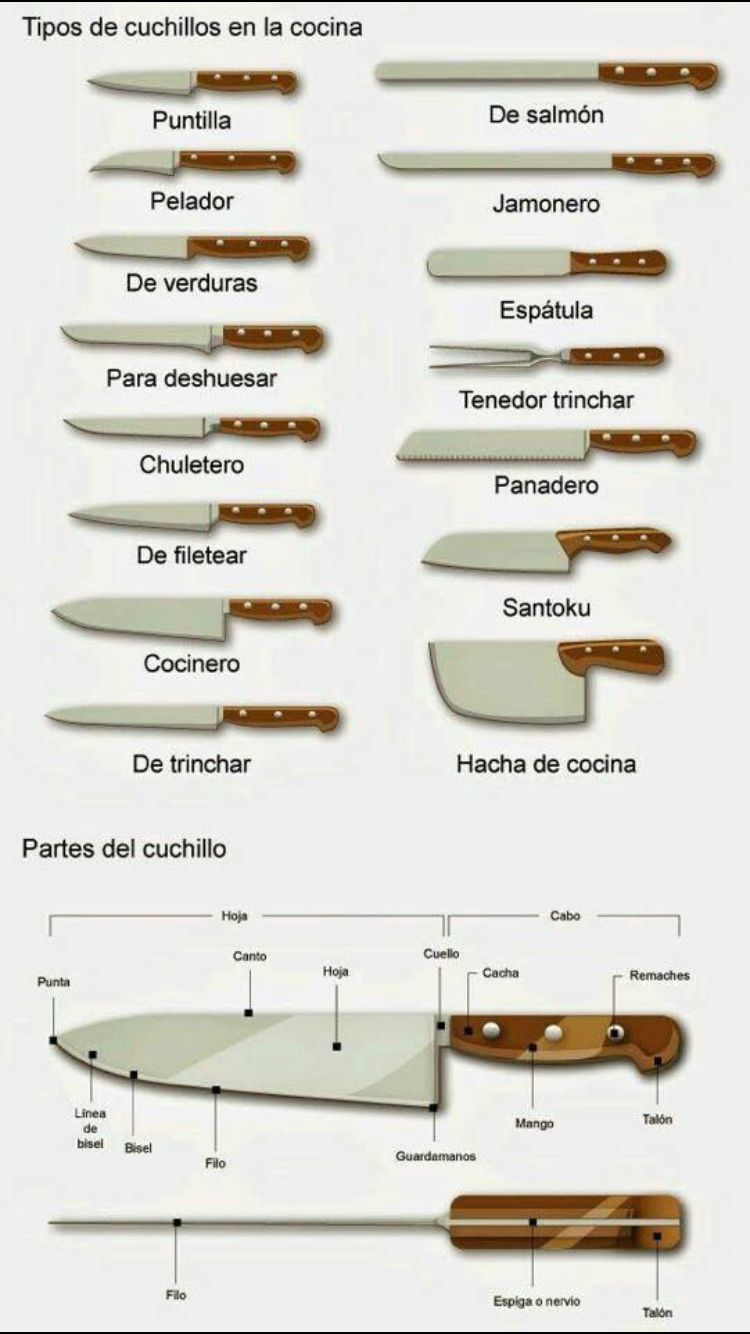 Cuchillos kitchen pinterest food knives and gourmet