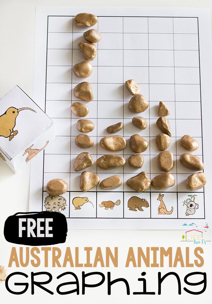 Practice graphing skills with this free printable Australian Animal graphing activity for preschoolers and kindergarteners. Great for math centers! via @lifeovercs