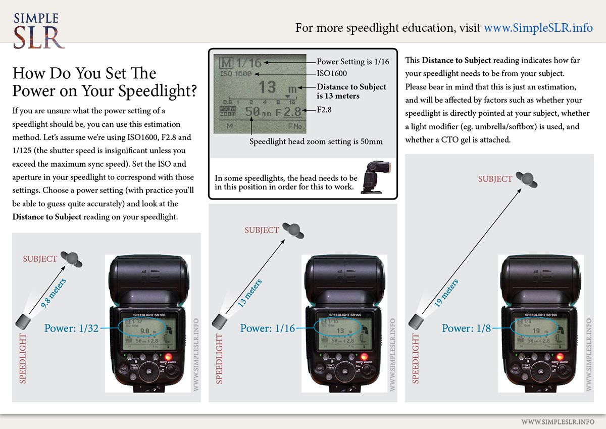 How Do I Set The Power On My Speedlight This Is A Page Taken From SimpleSLR Portrait Lighting Guide If You Are Unsure What Setting Of