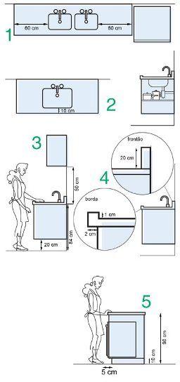 medidas de la cocina | Fogatas | Pinterest | Cocinas, Interiores y ...