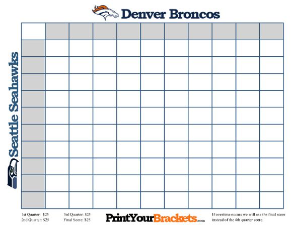 Printable Super Bowl Squares Online Football Generator