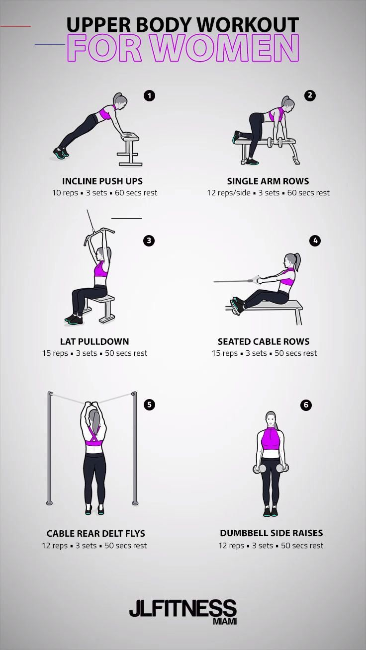Oberkörpertraining für Frauen. 6 Übungen, je 3 Sätze. Dieses Training sollte ... - Sport Oberkörpert...