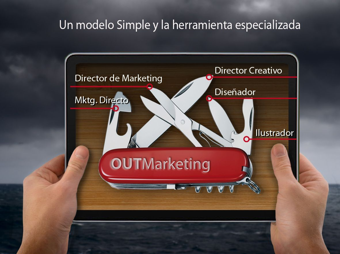 El modelo OutMarketing