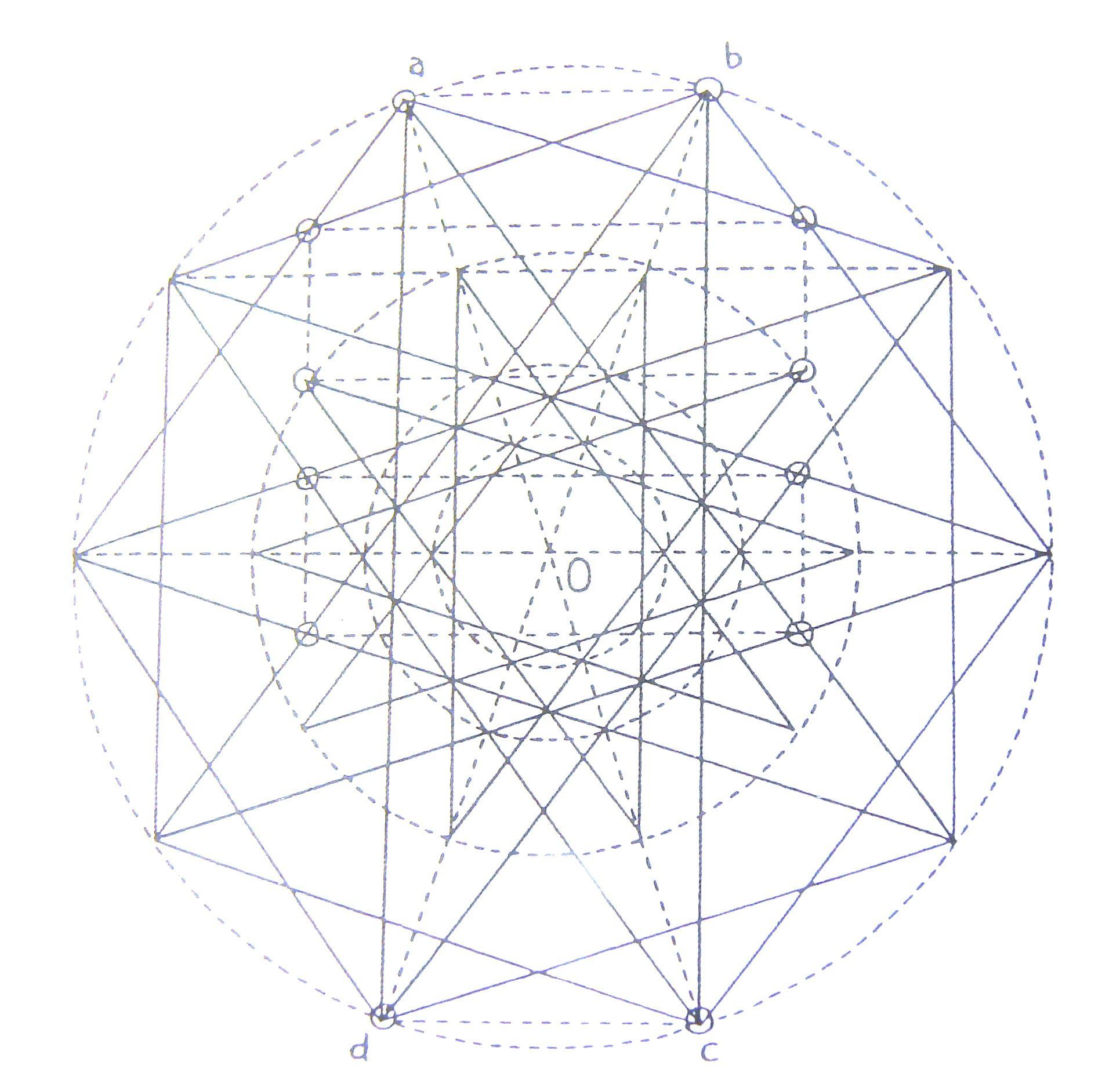 gothic master diagram