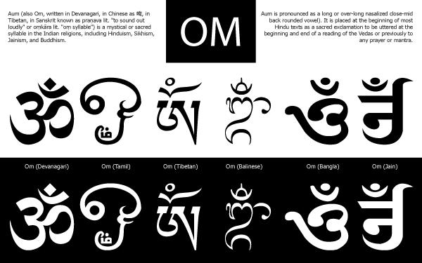 Free Om Symbol Vector Om Symbol Om Symbol Art Symbols