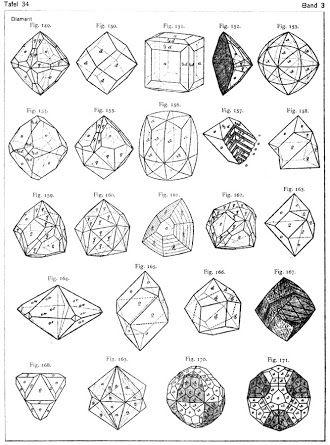 crystal drawing - Sök på Google