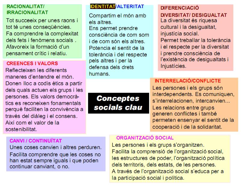 1. INTRODUCCIÓ - Ciències Socials-Enrique Jimeno