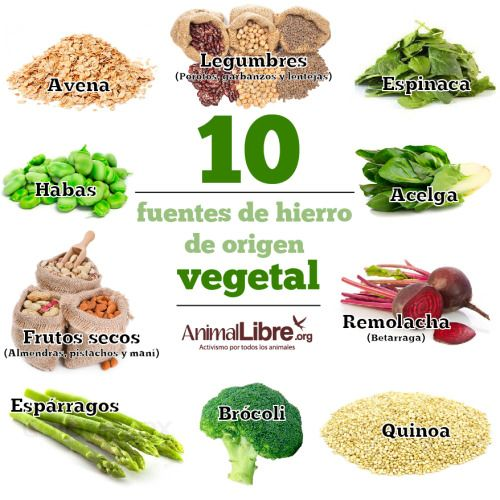 Vegetales con hierro precion alterial pinterest for Productos con hierro