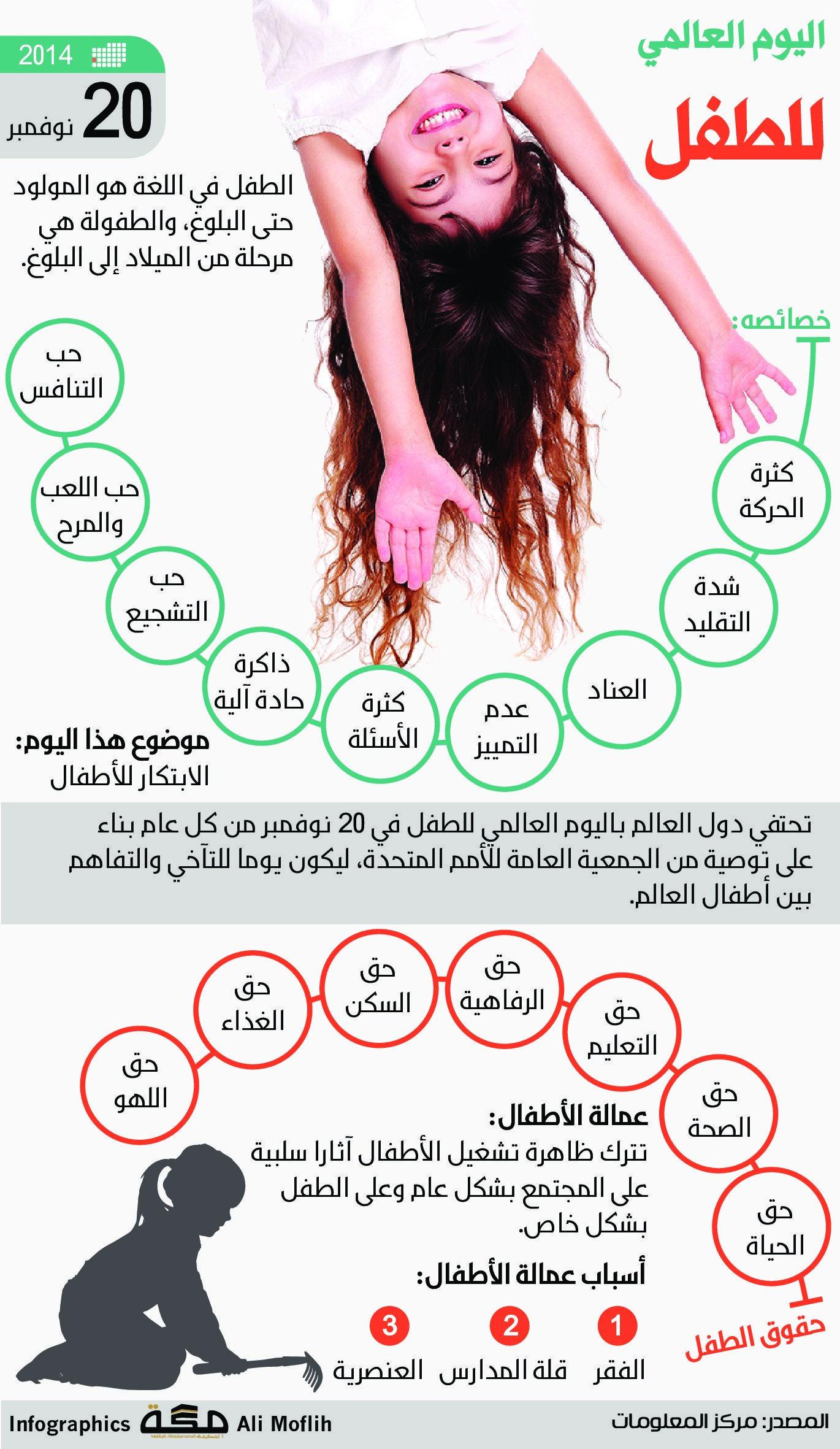 اليوم العالمي للطفل 20 نوفمبر صحيفةـمكة انفوجرافيك الأيام العالمية Pics Infographic Makkah