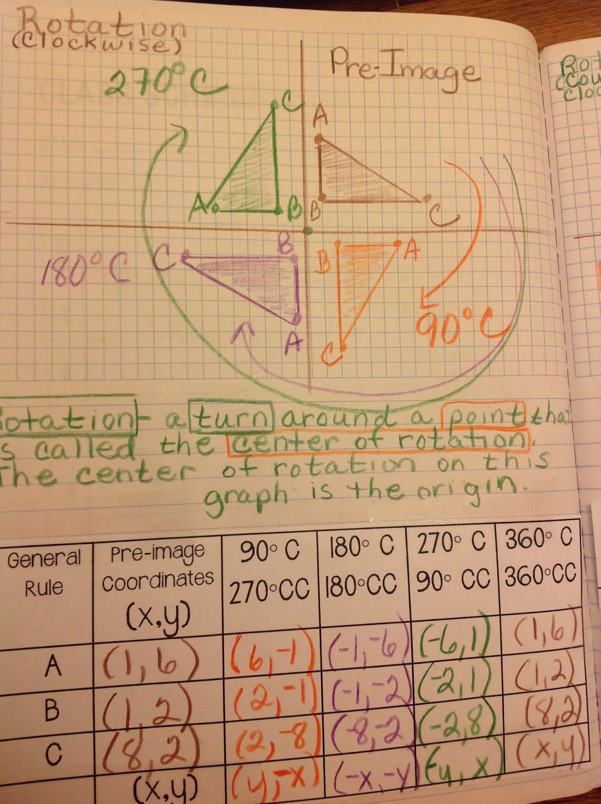 Rotations Interactive Notebook Page And A Video Link Too