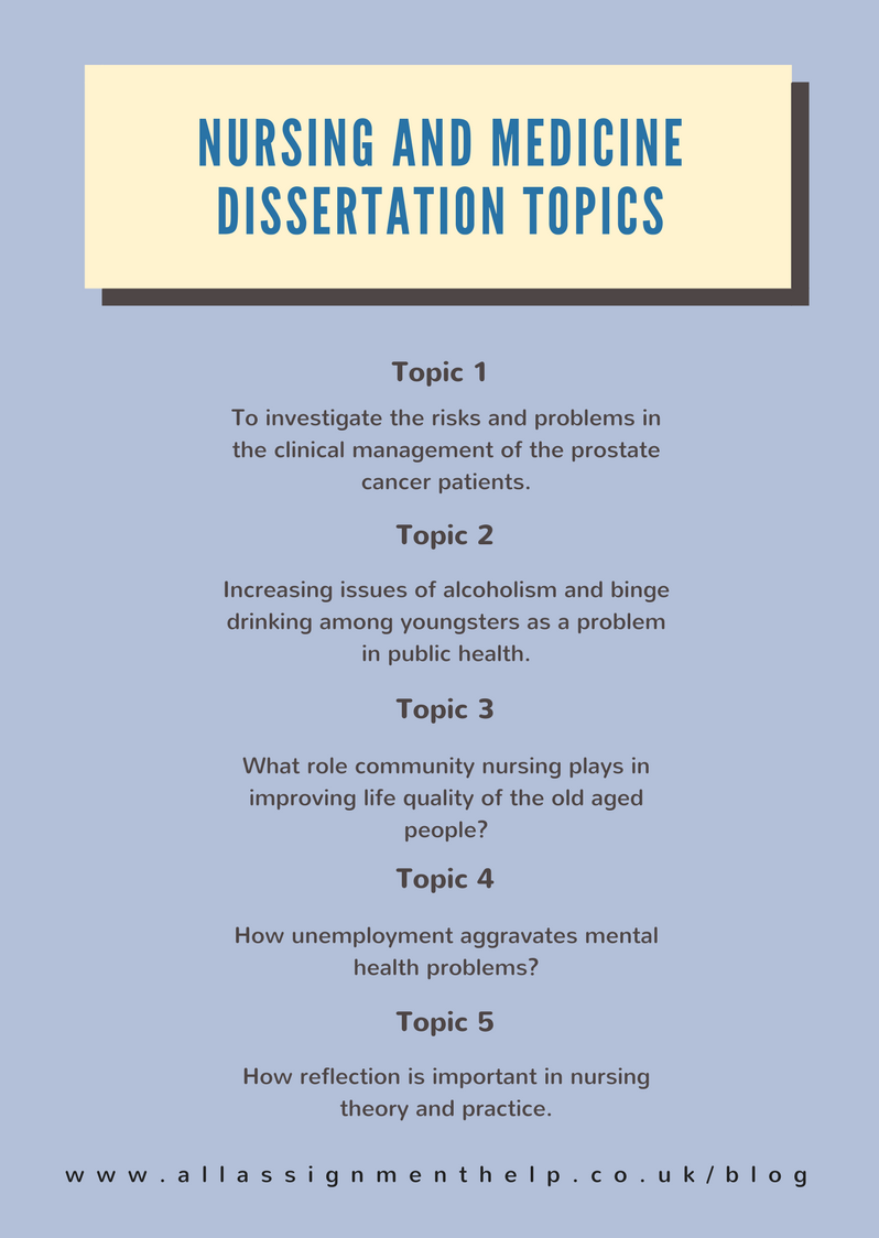 Dissertation Ideas For Education