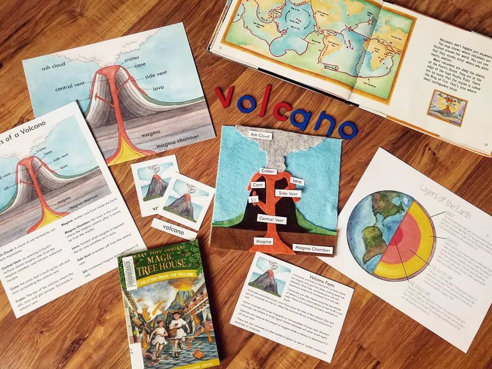 Volcano Unit Study Bundle