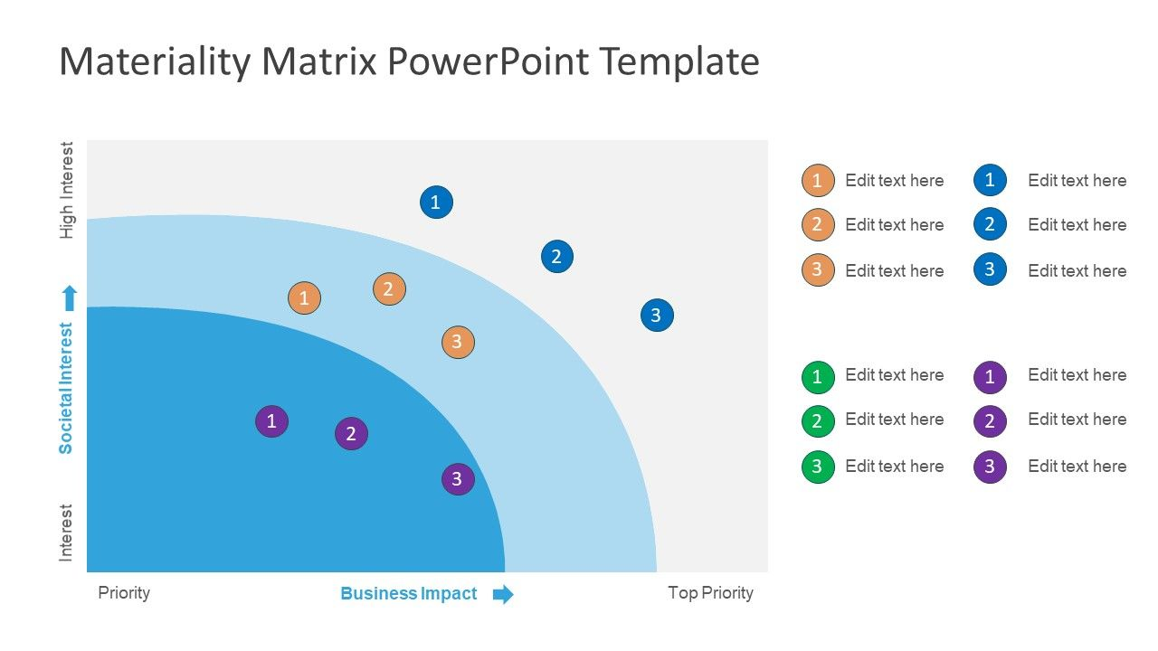 Materiality Matrix Powerpoint Template  Template And Business