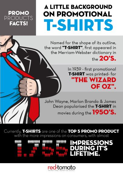 PROMOTIONAL T-SHIRTS | Promotional Products Stats