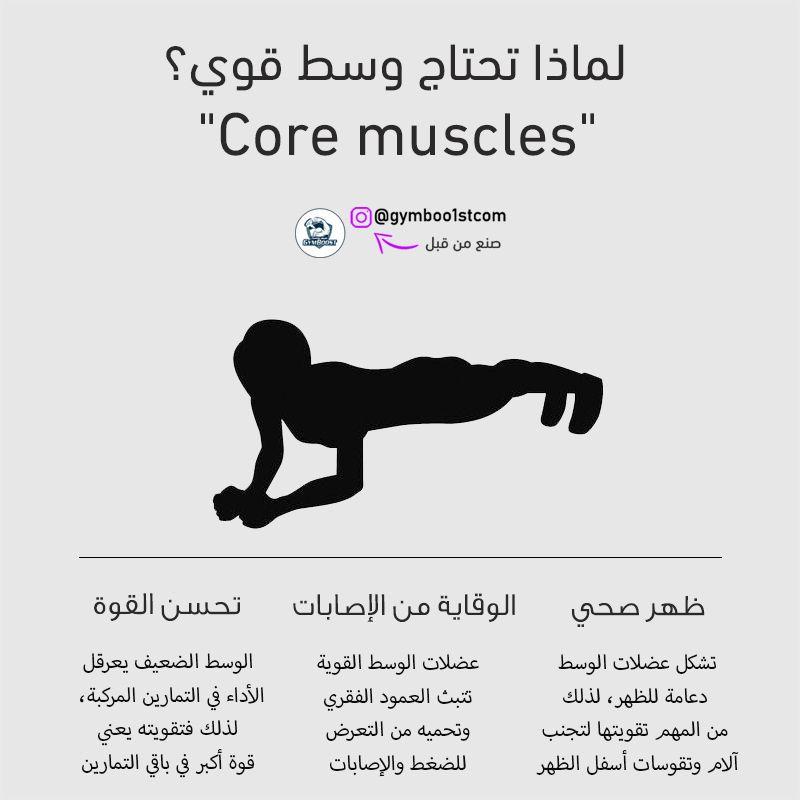 أنت تعرف ماذا يحدث للبناية ضعيفة الأساس الإنهيار ــــــــــــــــــــــــــــــــــــــــــــــــــ Gym Workout Tips Health Facts Fitness Sports Health